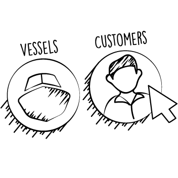 Customers and Vessels Management